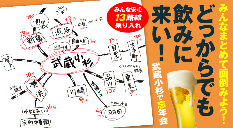 どこからでも集まりやすい、終電までゆっくり飲める武蔵小杉で楽しい忘年会を!